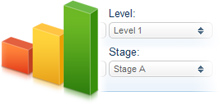 Step 2: Choose a Level and Stage